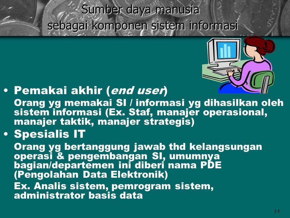sebagai komponen sistem informasi