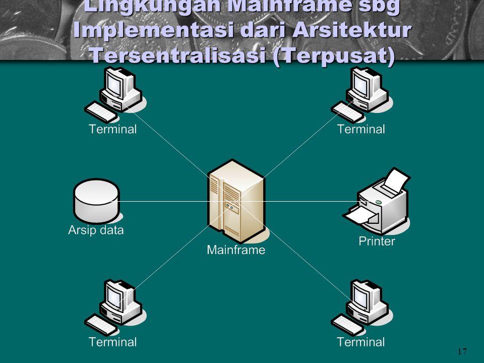 Lingkungan Mainframe sbg Implementasi dari Arsitektur Tersentralisasi (Terpusat)