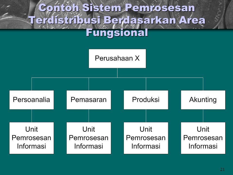 Contoh Sistem Pemrosesan Terdistribusi Berdasarkan Area Fungsional