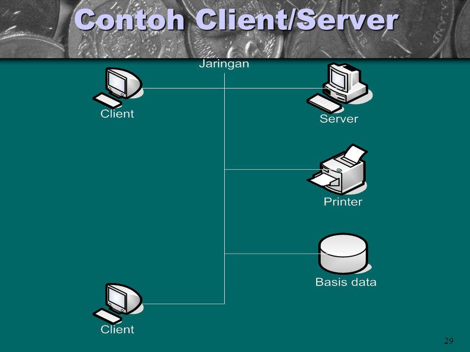Contoh Client/Server