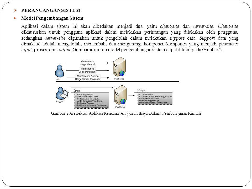 PERANCANGAN SISTEM Model Pengembangan Sistem.
