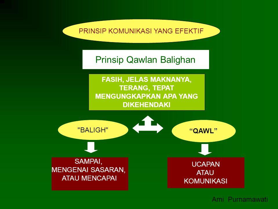 Prinsip Qawlan Balighan