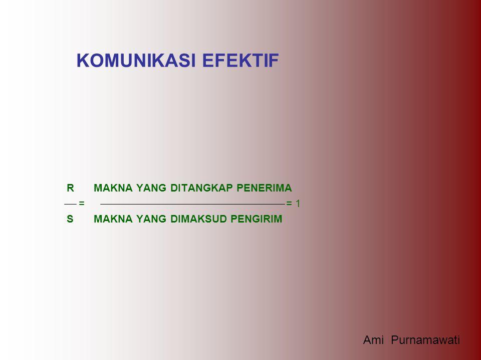 KOMUNIKASI EFEKTIF Ami Purnamawati R MAKNA YANG DITANGKAP PENERIMA