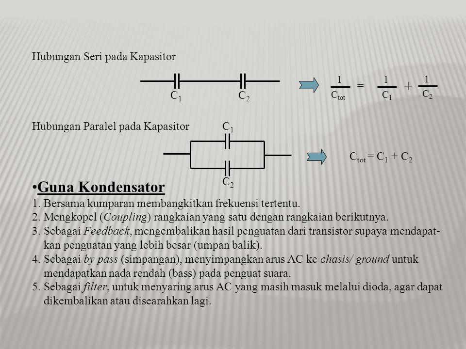 + Guna Kondensator Hubungan Seri pada Kapasitor C1 C2 =