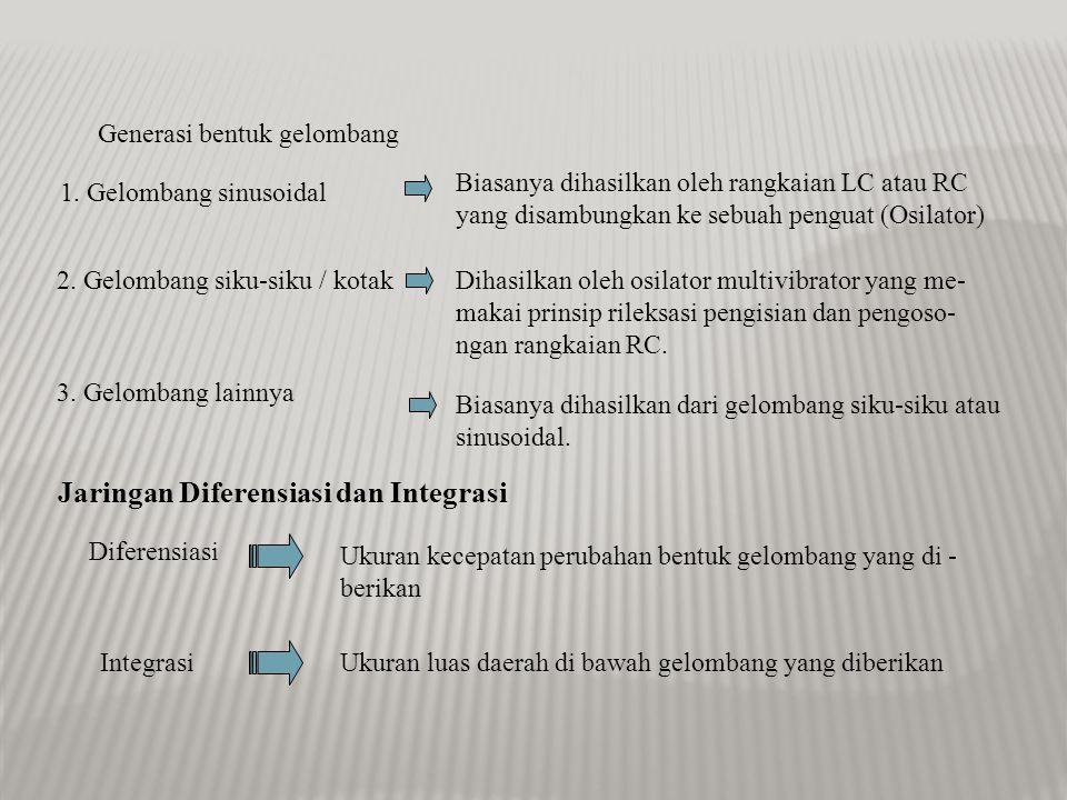 Jaringan Diferensiasi dan Integrasi
