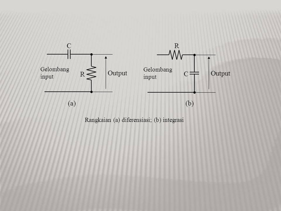 C R Output C R Output (a) (b) Gelombang Gelombang input input