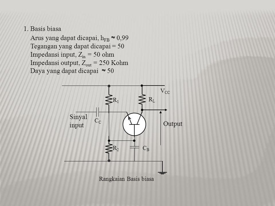 Arus yang dapat dicapai, hFB  0,99 Tegangan yang dapat dicapai = 50