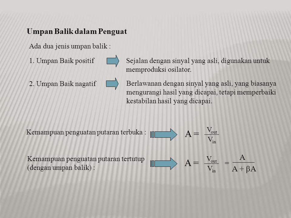 A = A = Umpan Balik dalam Penguat A = A + A