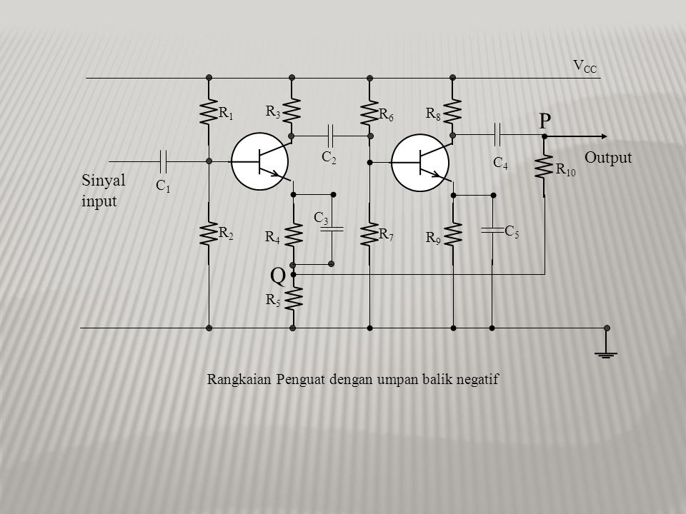 P Q Output Sinyal input VCC R1 R3 R6 R8 C2 C4 R10 C1 C3 R2 C5 R7 R4 R9