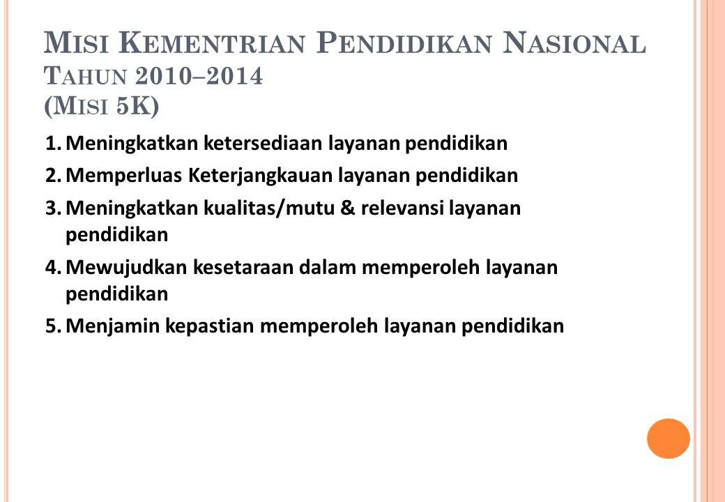 Misi Kementrian Pendidikan Nasional Tahun 2010–2014 (Misi 5K)