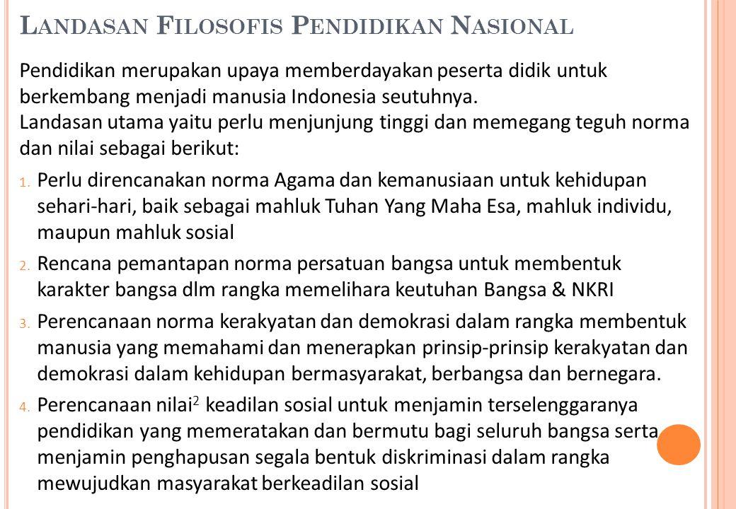 Landasan Filosofis Pendidikan Nasional