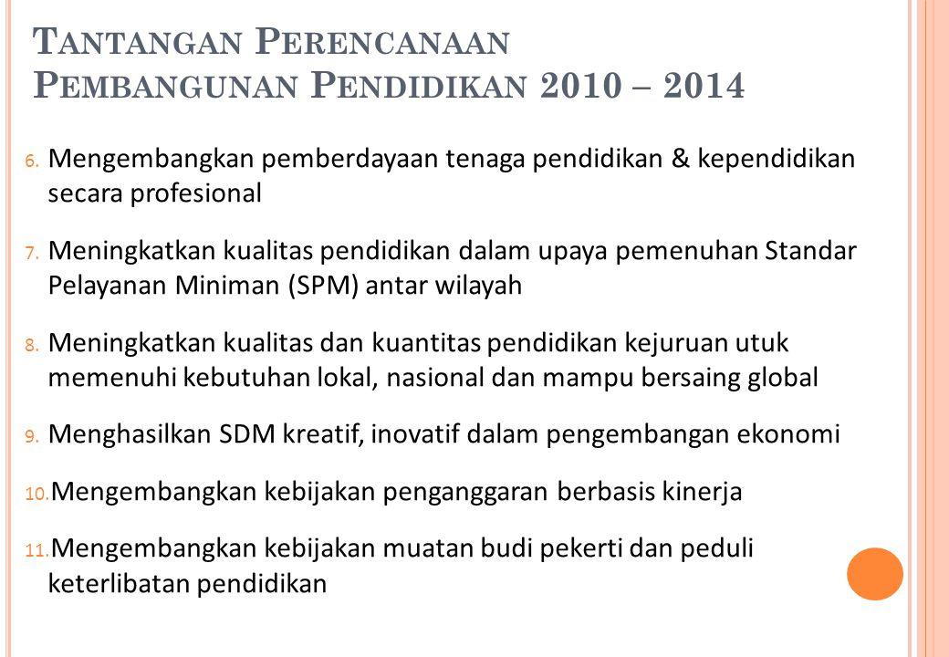 Tantangan Perencanaan Pembangunan Pendidikan 2010 – 2014