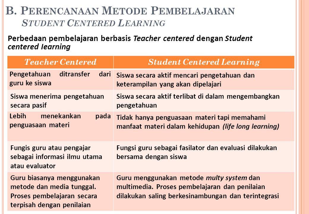 B. Perencanaan Metode Pembelajaran Student Centered Learning