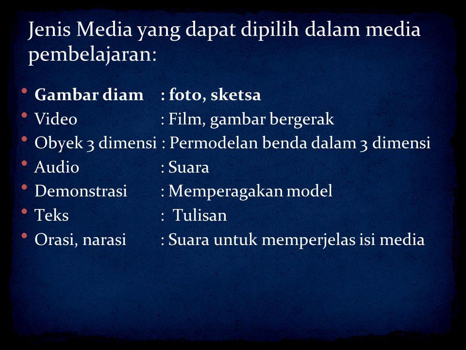 Jenis Media yang dapat dipilih dalam media pembelajaran: