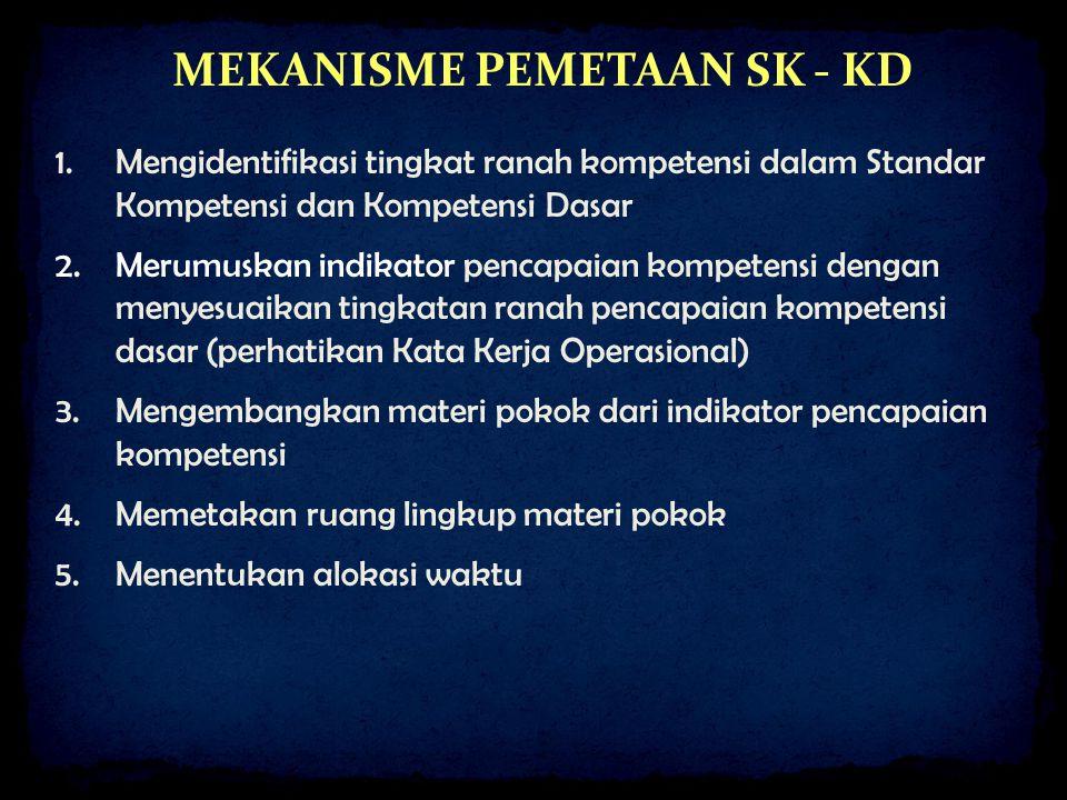 MEKANISME PEMETAAN SK - KD
