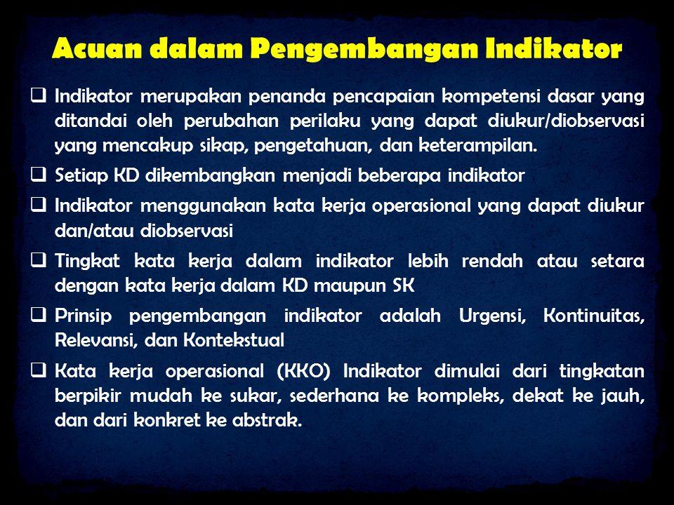 Acuan dalam Pengembangan Indikator