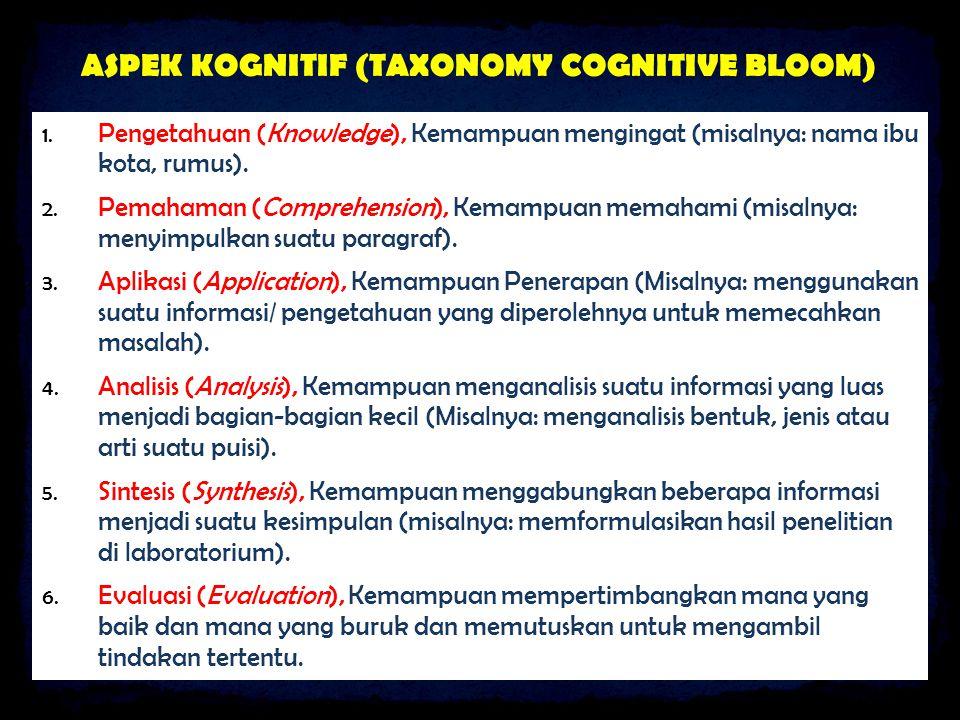 ASPEK KOGNITIF (TAXONOMY COGNITIVE BLOOM)