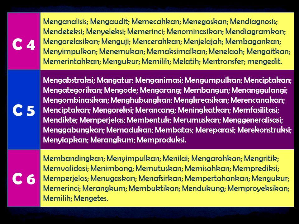 C 4 Menganalisis; Mengaudit; Memecahkan; Menegaskan; Mendiagnosis; Mendeteksi; Menyeleksi; Memerinci; Menominasikan; Mendiagramkan;