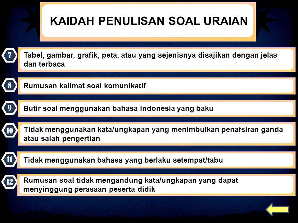 KAIDAH PENULISAN SOAL URAIAN