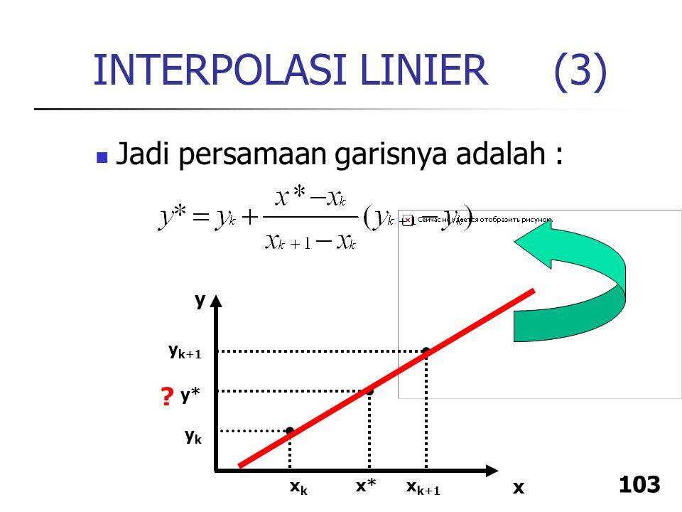 INTERPOLASI LINIER (3) Jadi persamaan garisnya adalah : y x yk+1