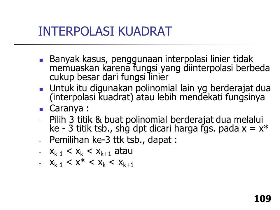 INTERPOLASI KUADRAT