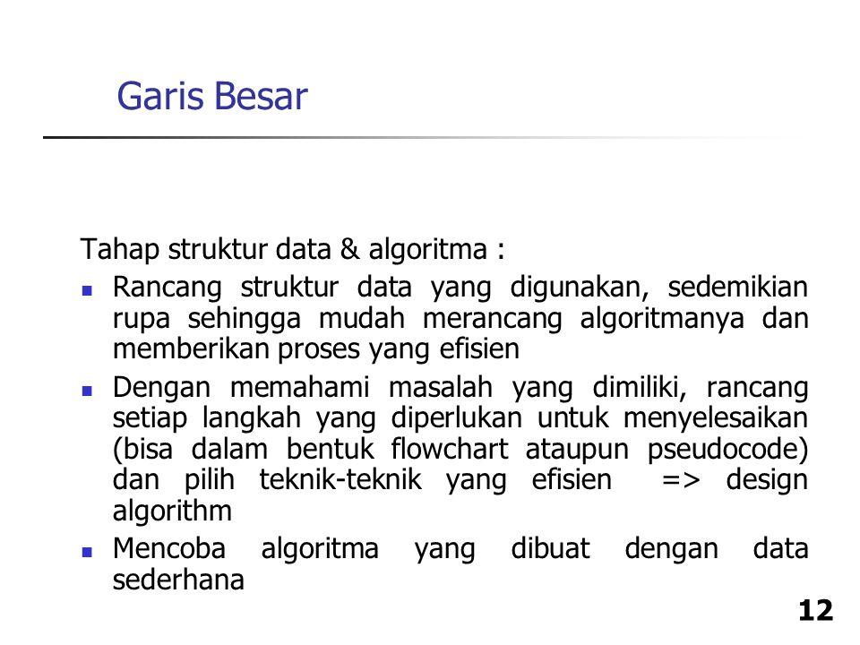 Garis Besar Tahap struktur data & algoritma :