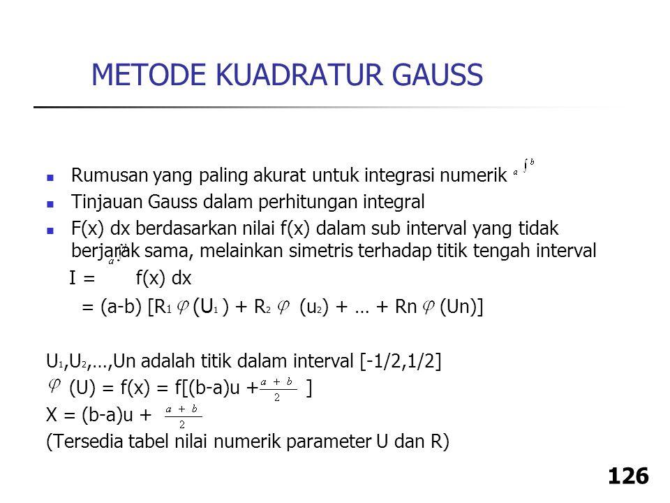 METODE KUADRATUR GAUSS