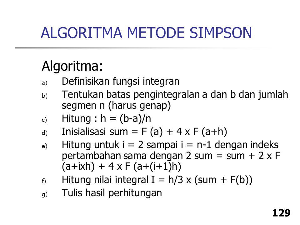 ALGORITMA METODE SIMPSON