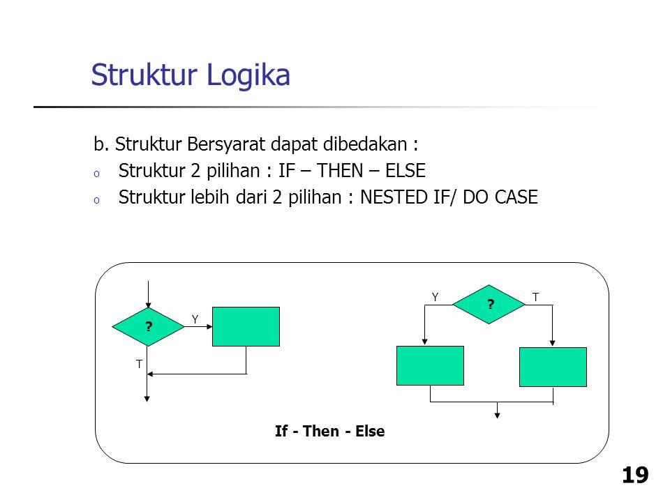 Struktur Logika b. Struktur Bersyarat dapat dibedakan :