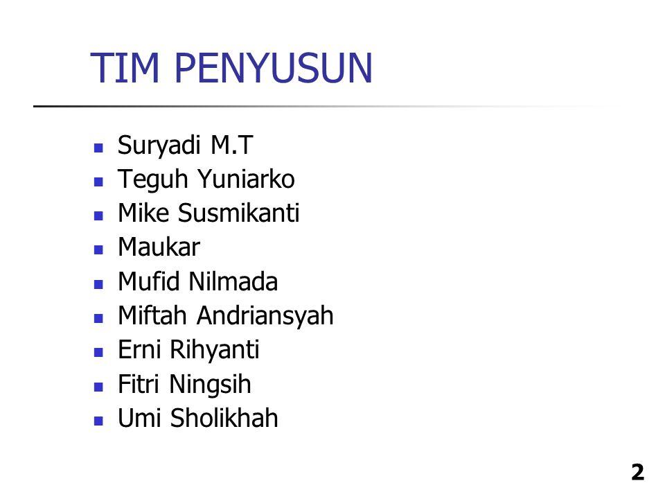 TIM PENYUSUN Suryadi M.T Teguh Yuniarko Mike Susmikanti Maukar
