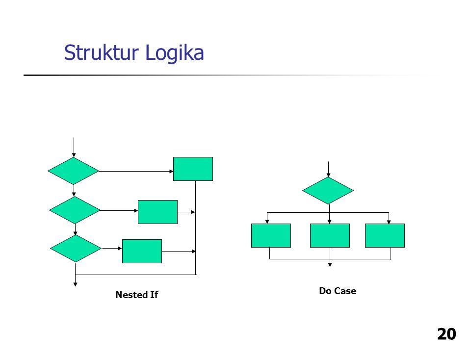 Struktur Logika Nested If Do Case