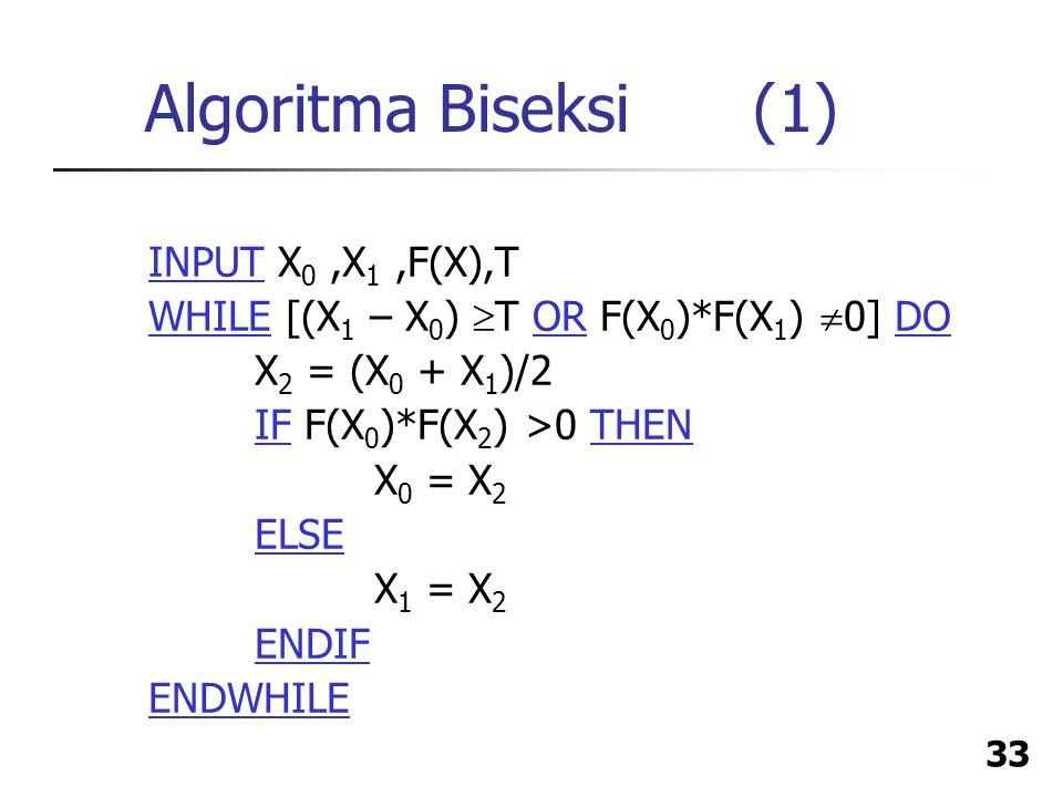 Algoritma Biseksi (1) INPUT X0 ,X1 ,F(X),T