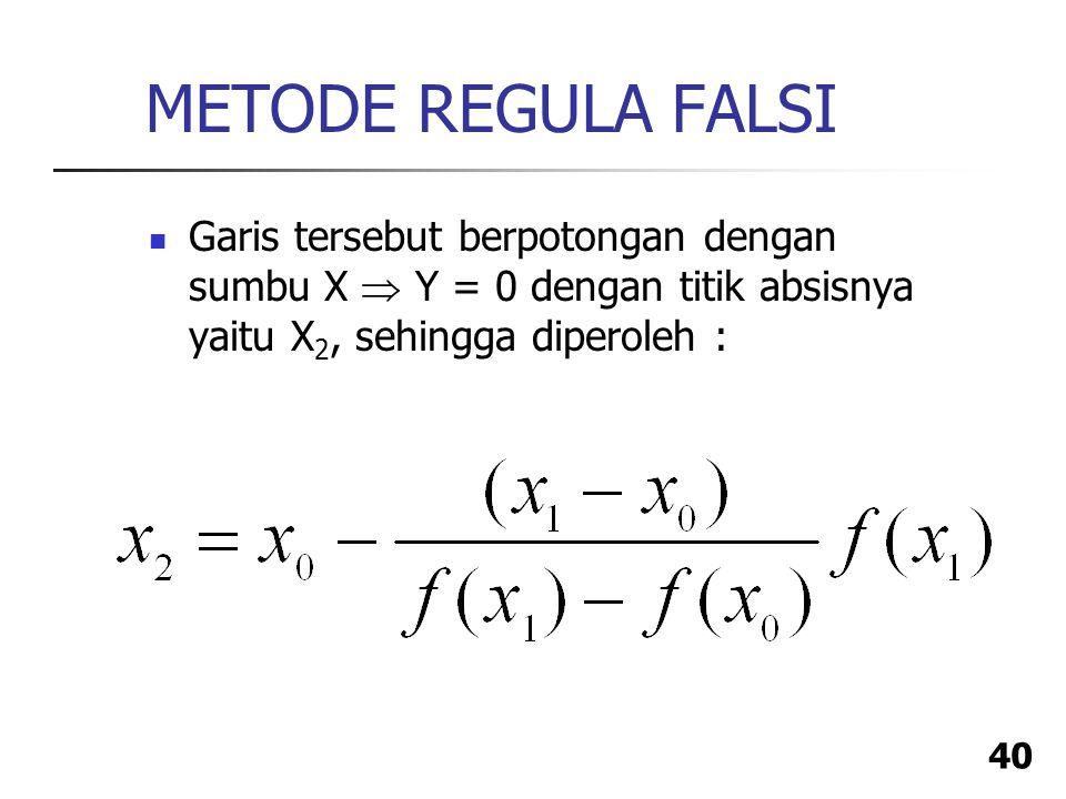 METODE REGULA FALSI Garis tersebut berpotongan dengan sumbu X  Y = 0 dengan titik absisnya yaitu X2, sehingga diperoleh :