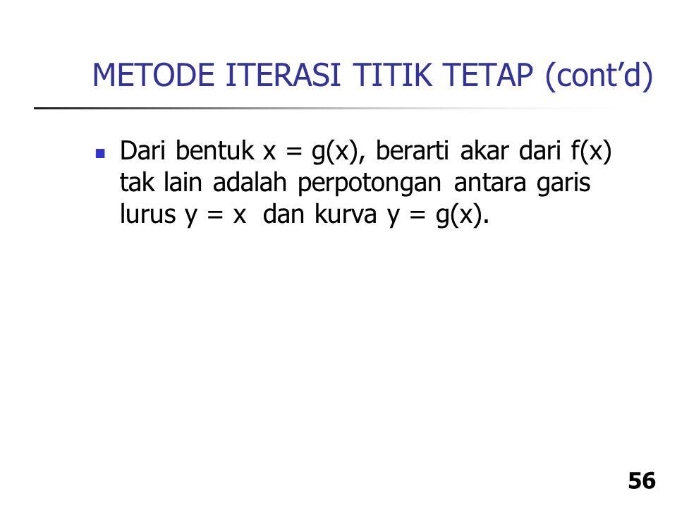 METODE ITERASI TITIK TETAP (cont'd)