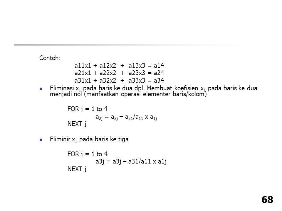 Contoh: a11x1 + a12x2 + a13x3 = a14. a21x1 + a22x2 + a23x3 = a24. a31x1 + a32x2 + a33x3 = a34.