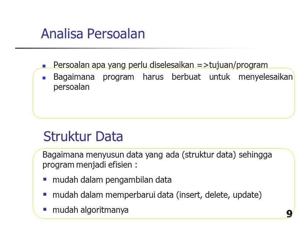 Analisa Persoalan Struktur Data