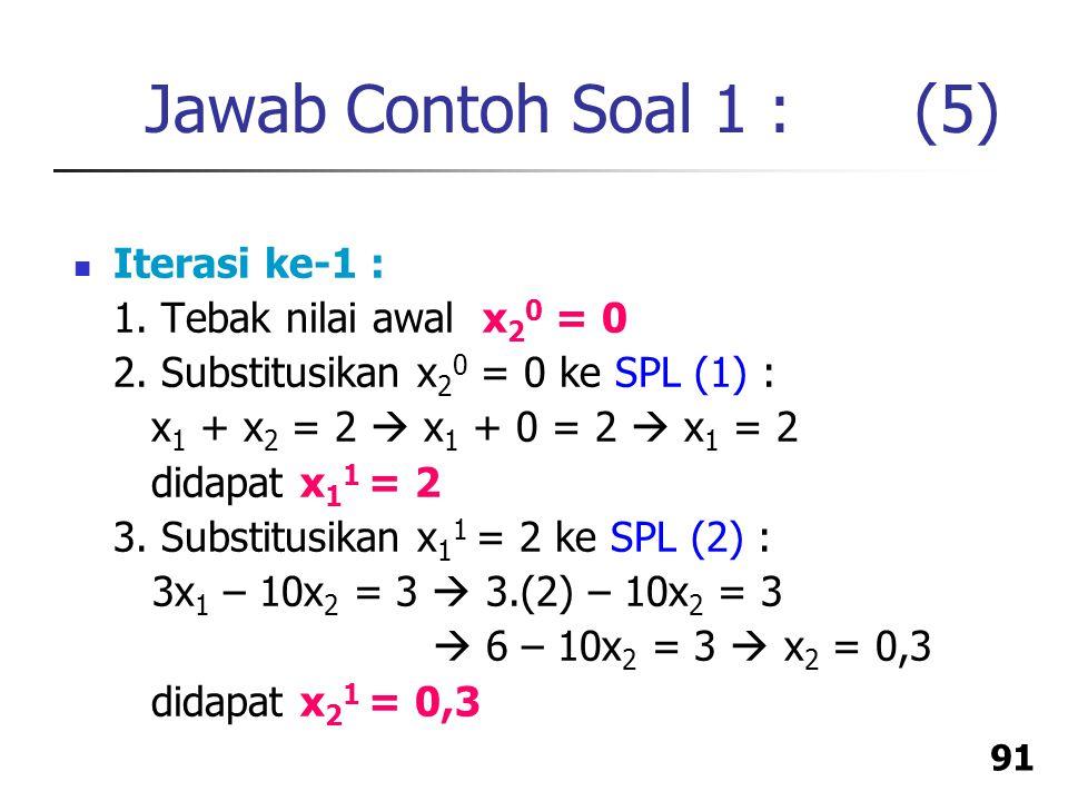 Jawab Contoh Soal 1 : (5) Iterasi ke-1 : 1. Tebak nilai awal x20 = 0