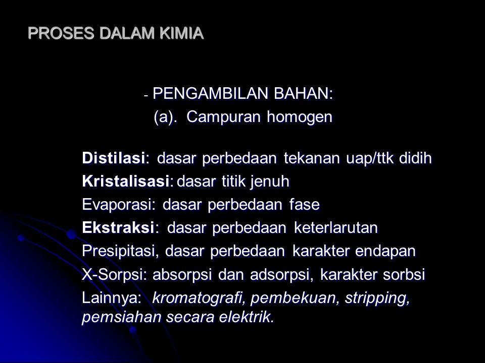 PENGAMBILAN BAHAN: (a). Campuran homogen