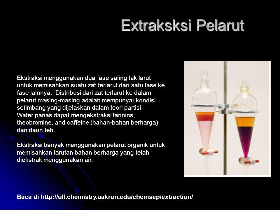 Extraksksi Pelarut