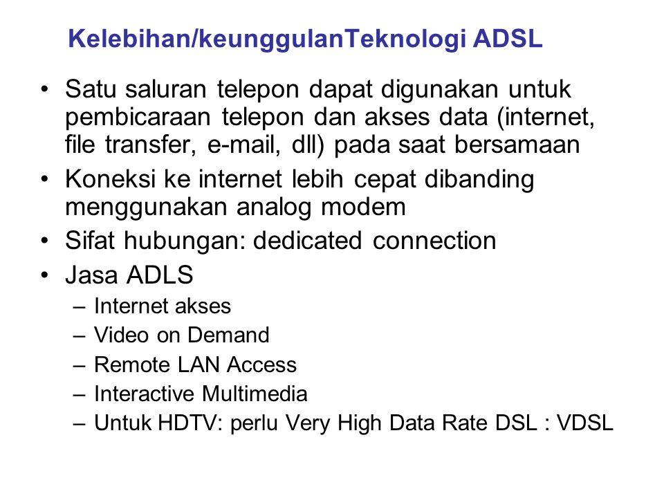 Kelebihan/keunggulanTeknologi ADSL