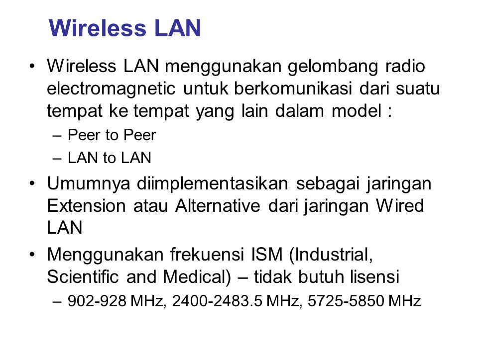 Wireless LAN Wireless LAN menggunakan gelombang radio electromagnetic untuk berkomunikasi dari suatu tempat ke tempat yang lain dalam model :