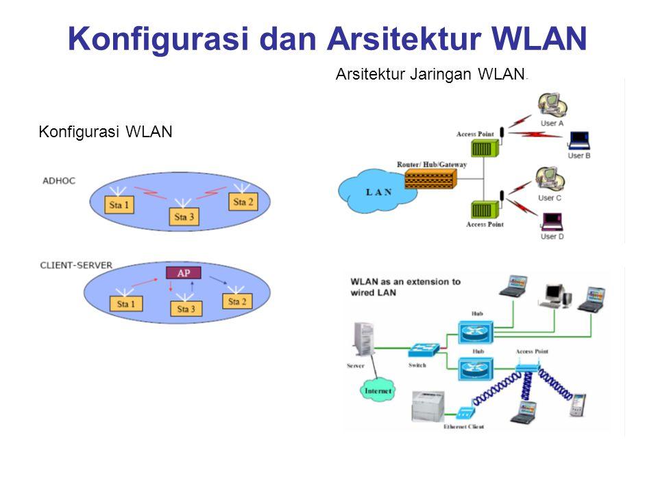 Konfigurasi dan Arsitektur WLAN
