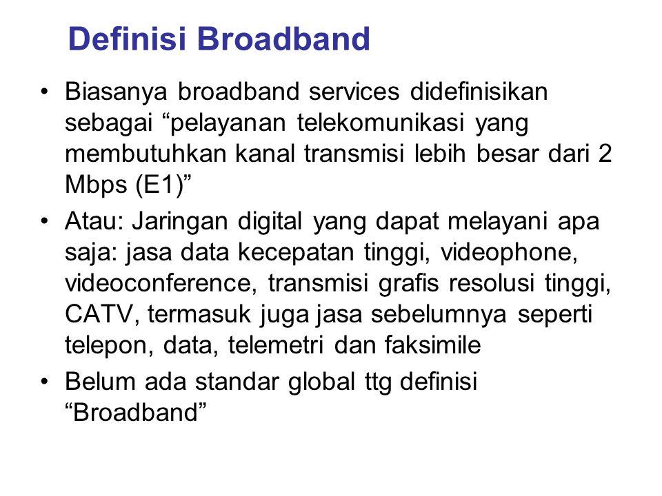 Definisi Broadband