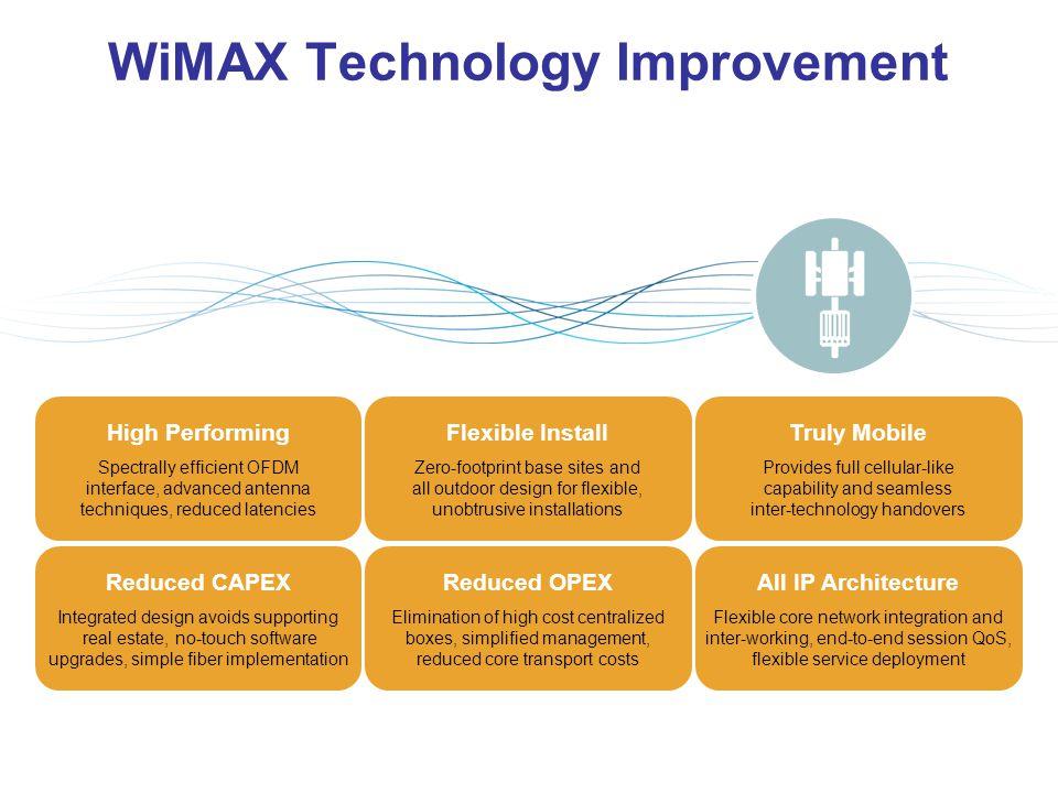 WiMAX Technology Improvement
