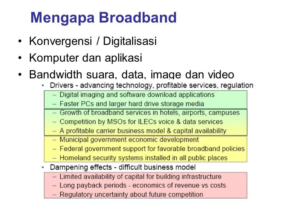 Mengapa Broadband Konvergensi / Digitalisasi Komputer dan aplikasi
