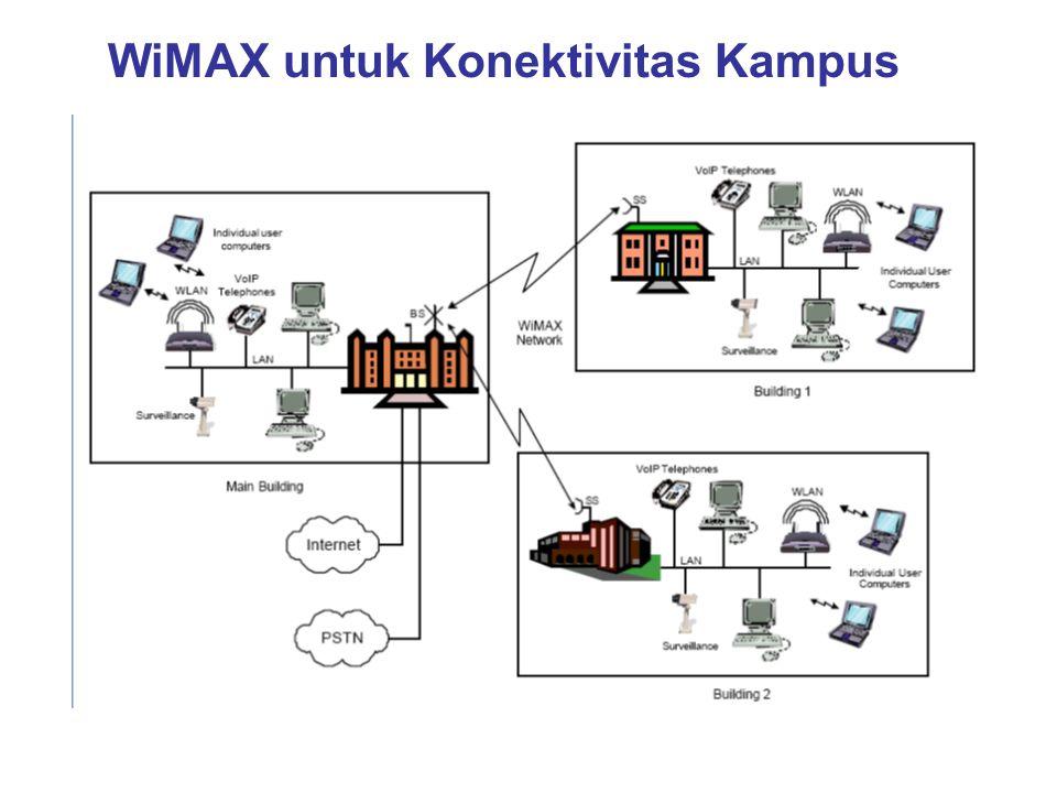 WiMAX untuk Konektivitas Kampus