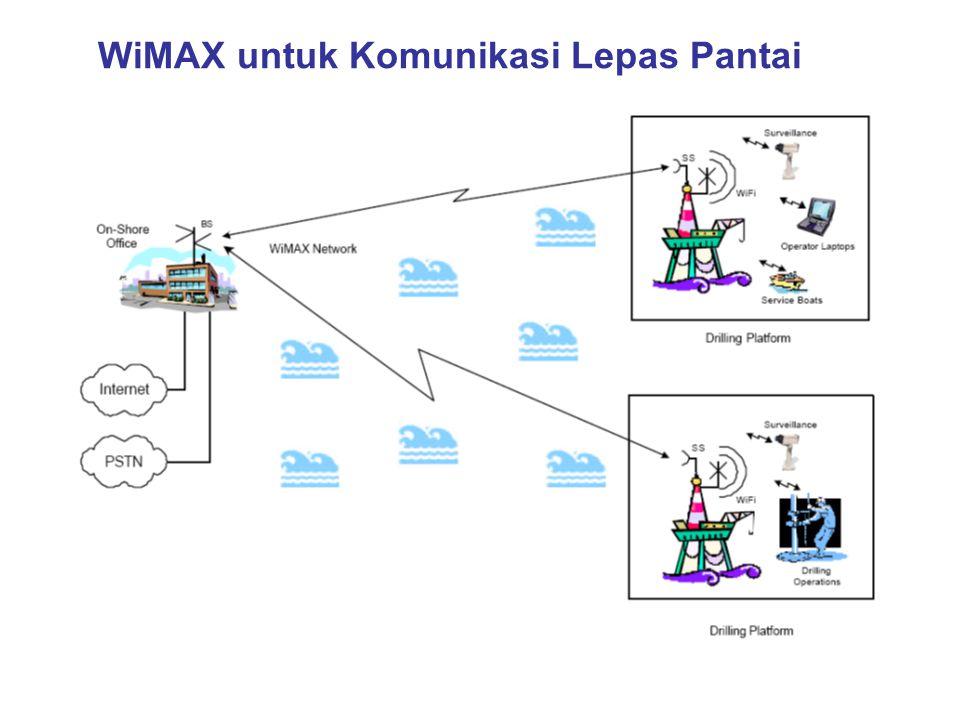 WiMAX untuk Komunikasi Lepas Pantai