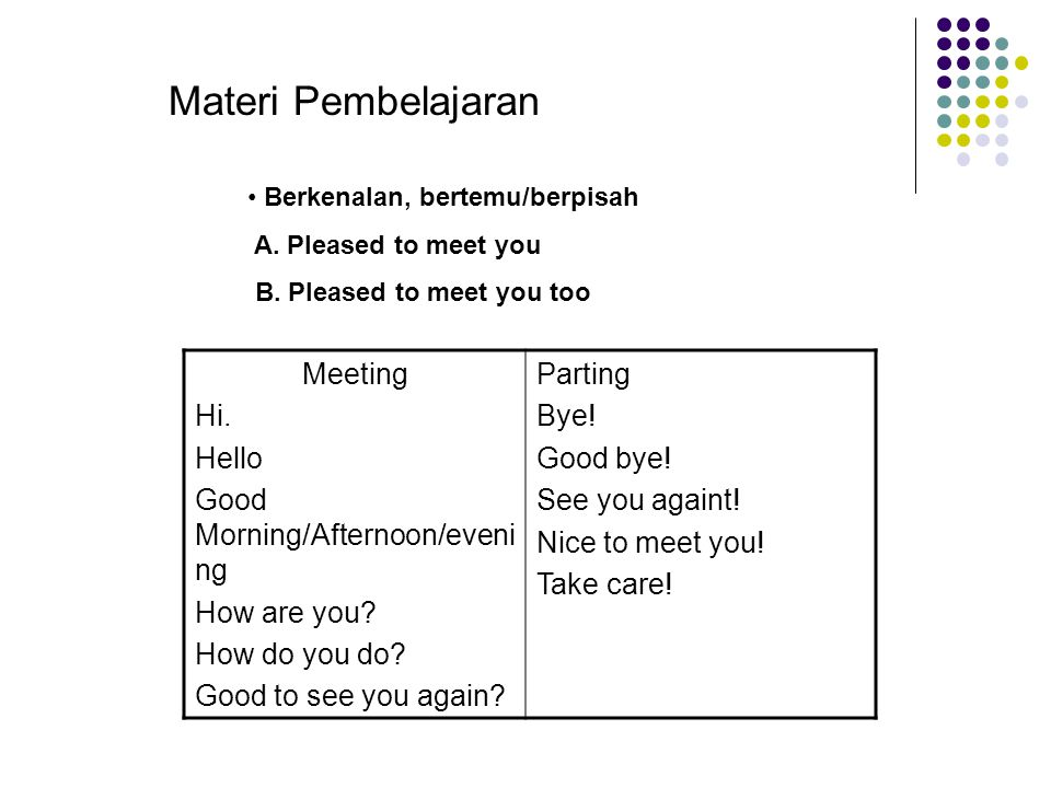Materi Pembelajaran Meeting Hi. Hello Good Morning/Afternoon/evening