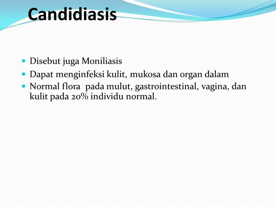 Candidiasis Disebut juga Moniliasis
