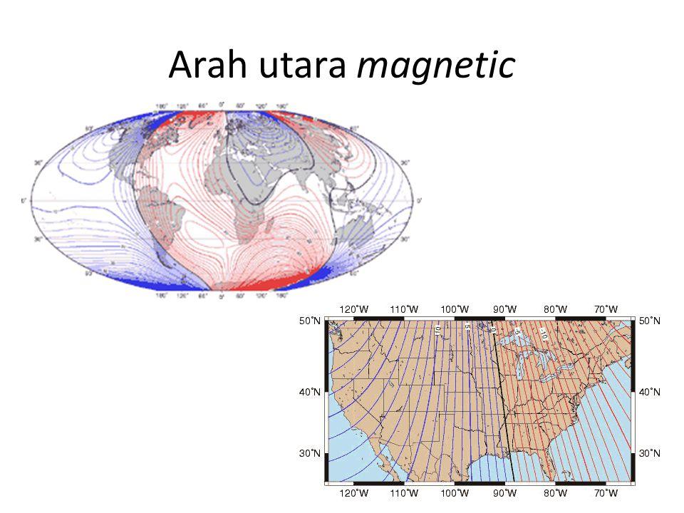 Arah utara magnetic